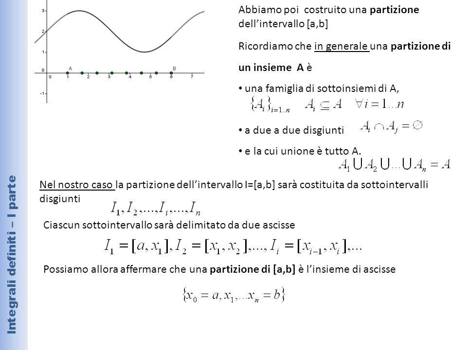 Abbiamo poi costruito una partizione dell'intervallo [a,b]